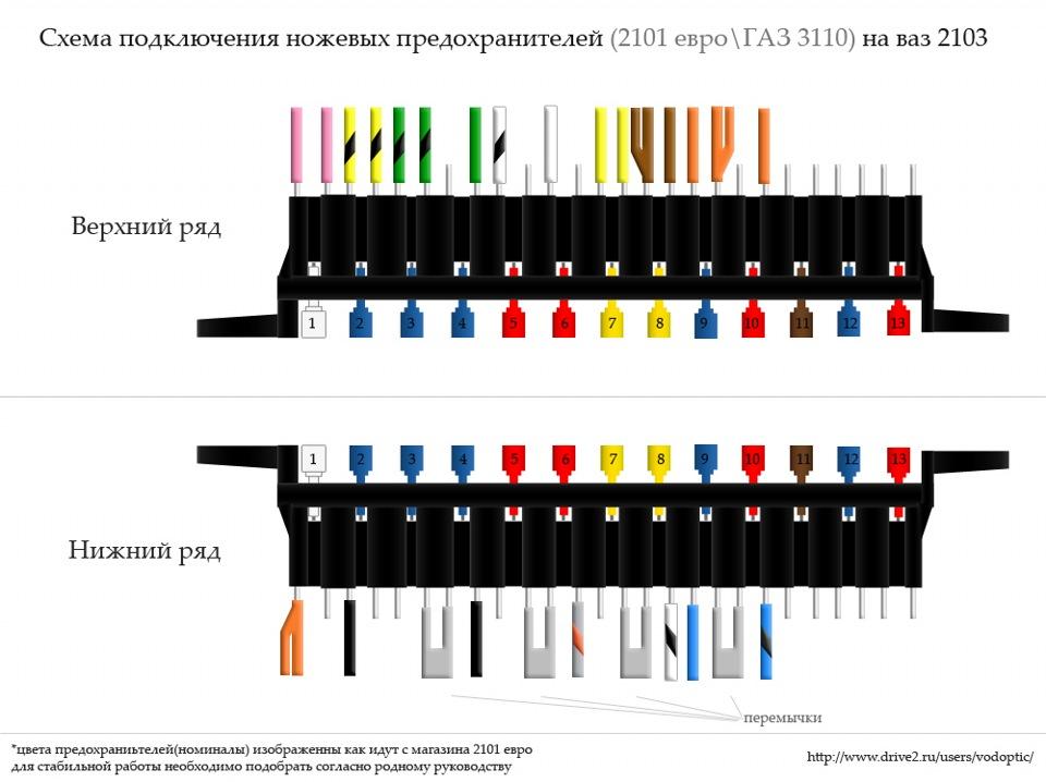 Ножевые предохранители ваз 2103 схема.