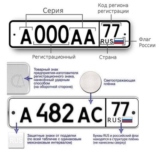 вопрос, что дубликат номера на машину новосибирск матвеев