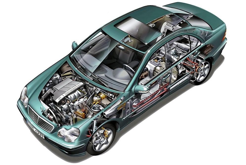 поэтому картинки детали легкового автомобиля люблю