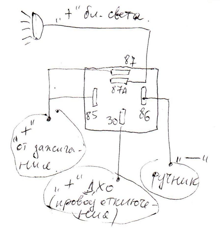 renault logan подключение дхо
