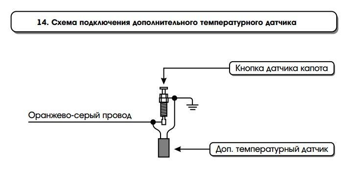 Томагавк Tw 9020 инструкция