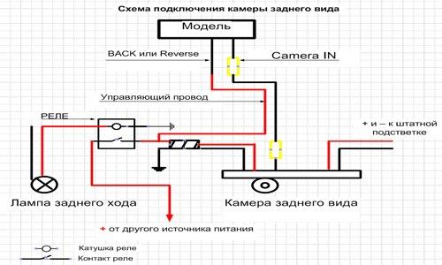 Как подключить к видеорегистратору камеру заднего вида