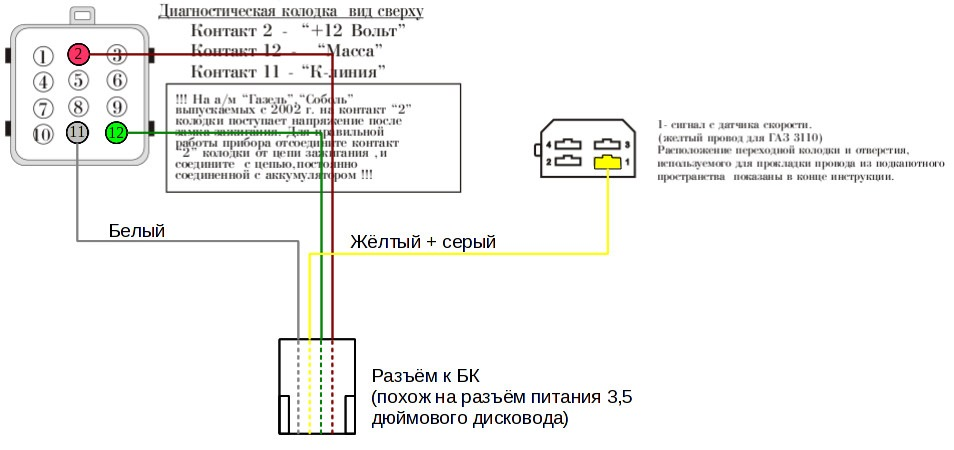 Multitronics di15g инструкция