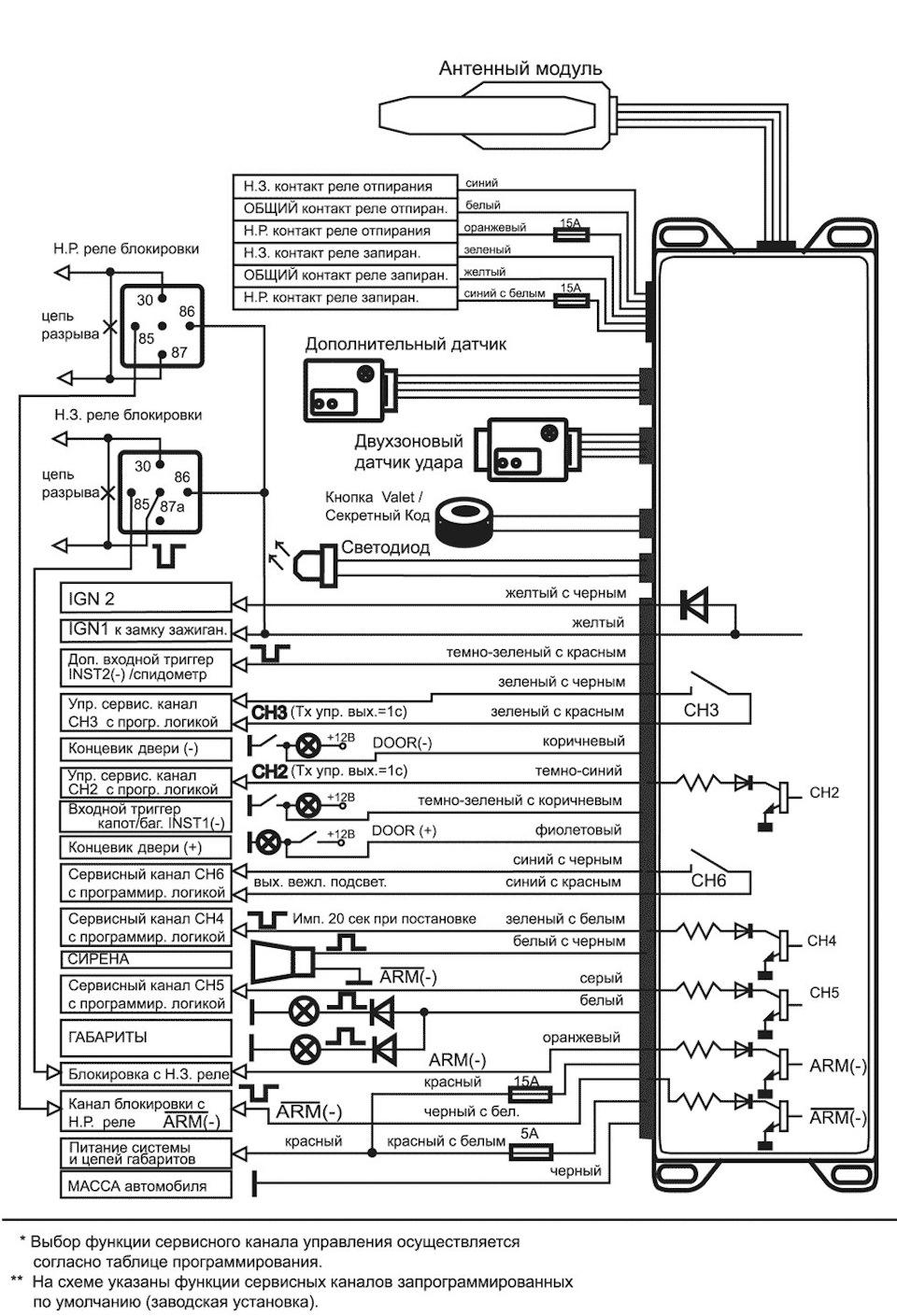 Транспортер сигнализация установка транспортер в германии купить