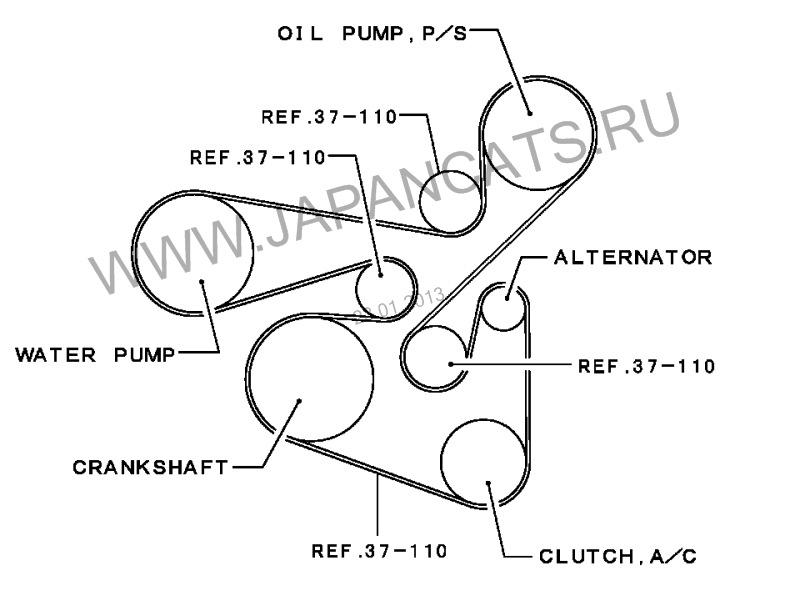 замена ремня привода на митсубиси аутлендер 2,4