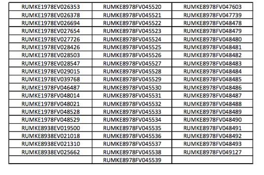 список vin номеров автомобилей подлежащих отзыву