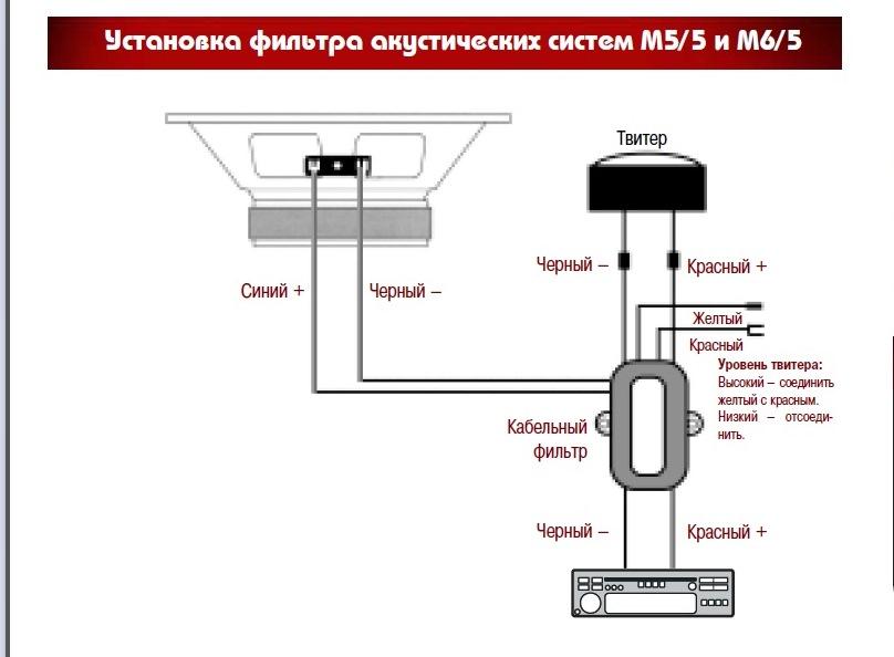 Схема подключения динамика сабвуфера