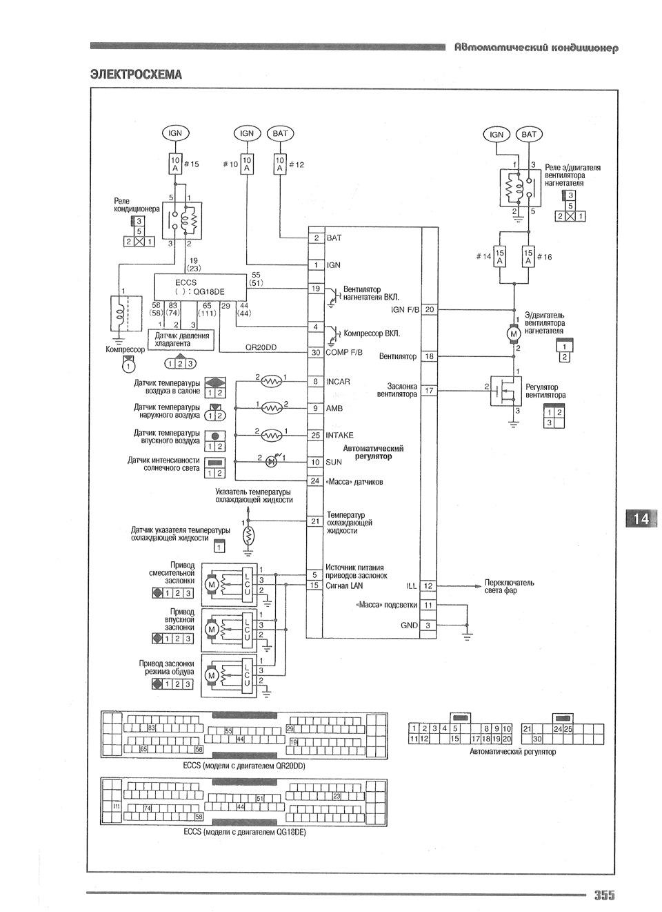 Схема кондиционера автомобиля ниссан альмера
