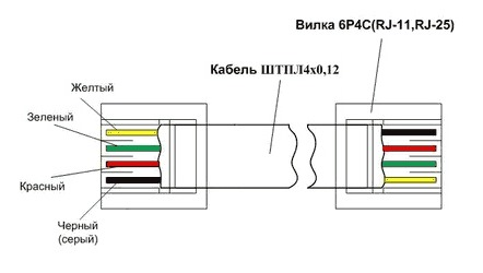 Схема разъемы телефонные rj-11
