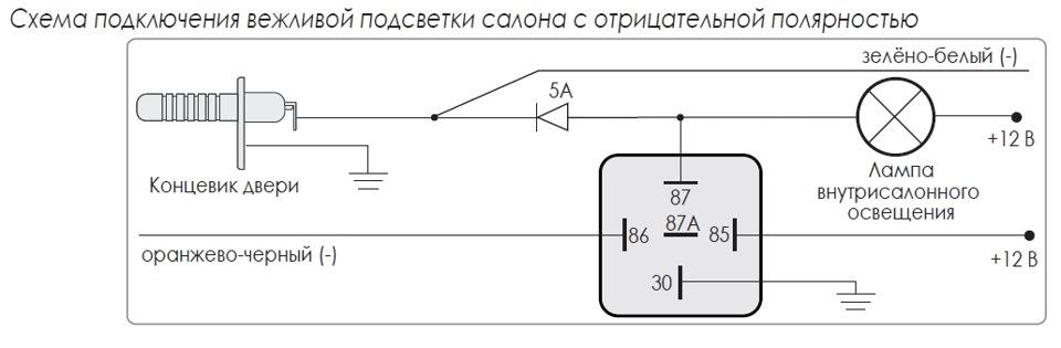 Схема вежливой подсветки