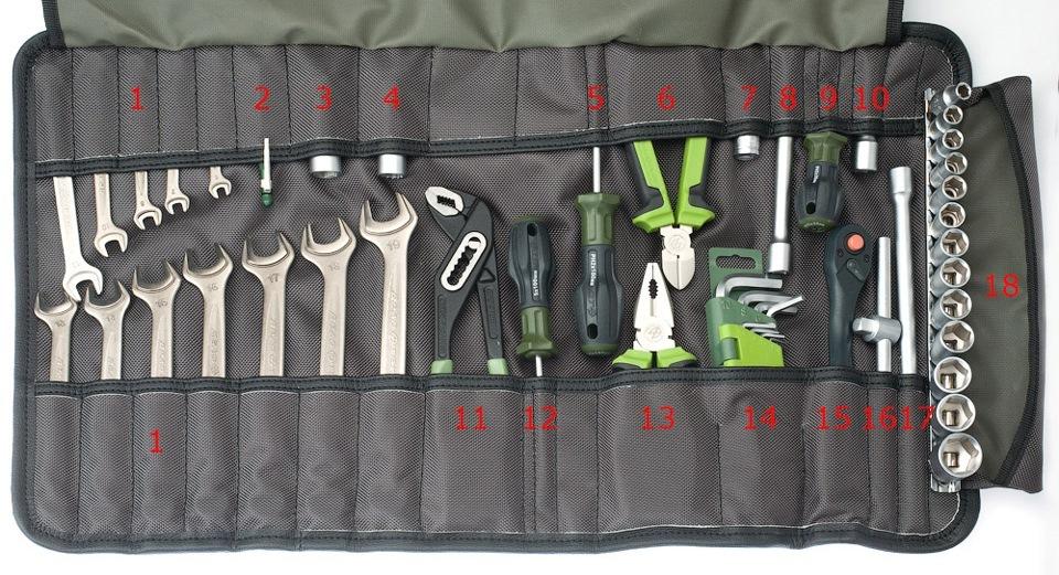 Сумки для инструментов своими руками