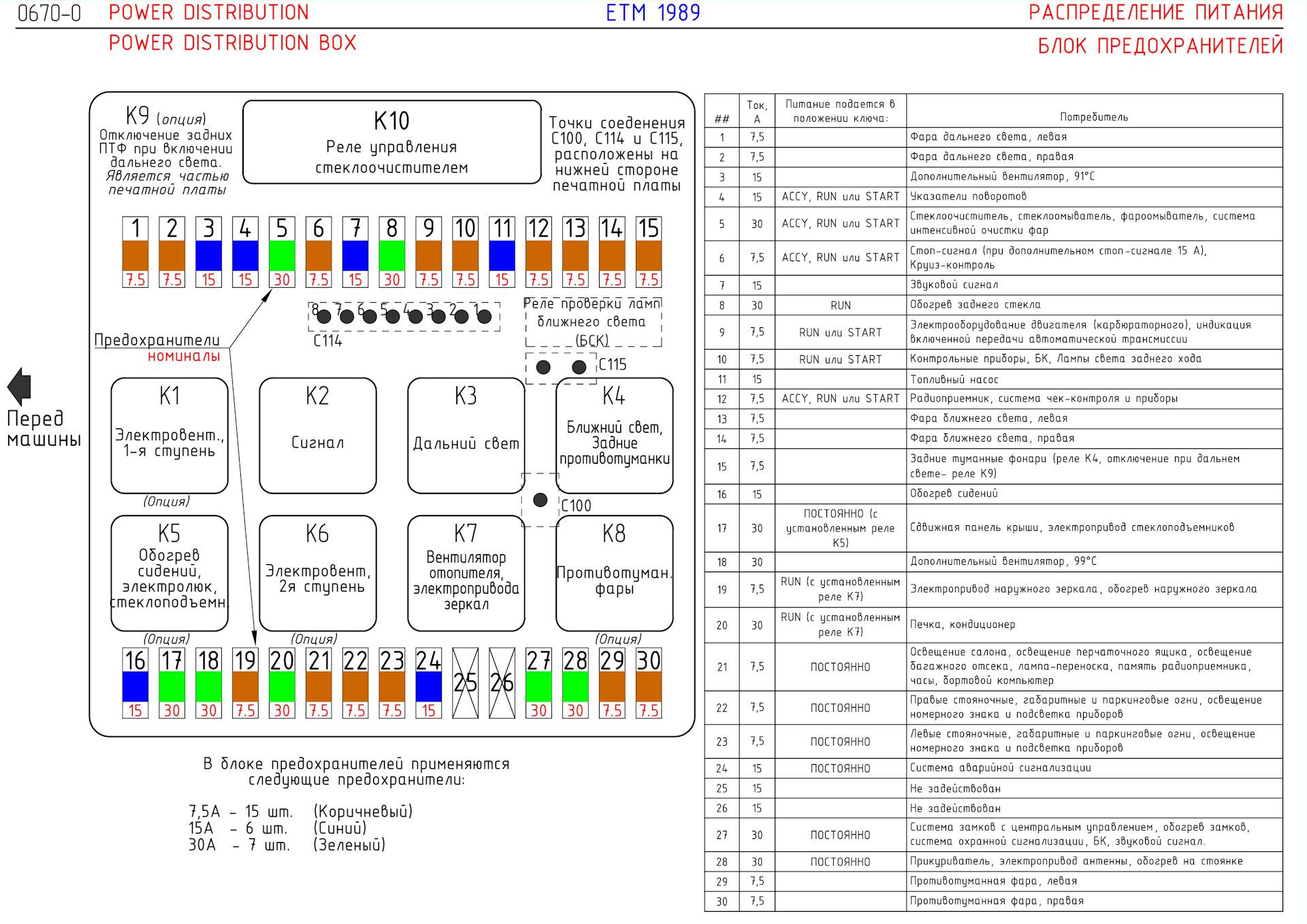Схема предохранителей на i 20