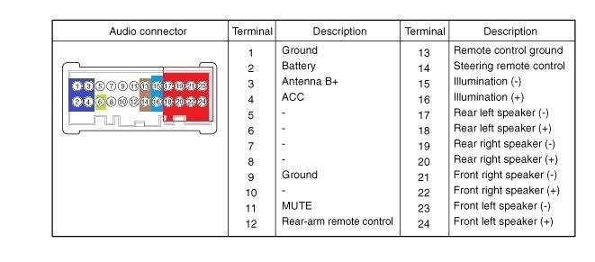 hyundai accent схема подключения магнитолы