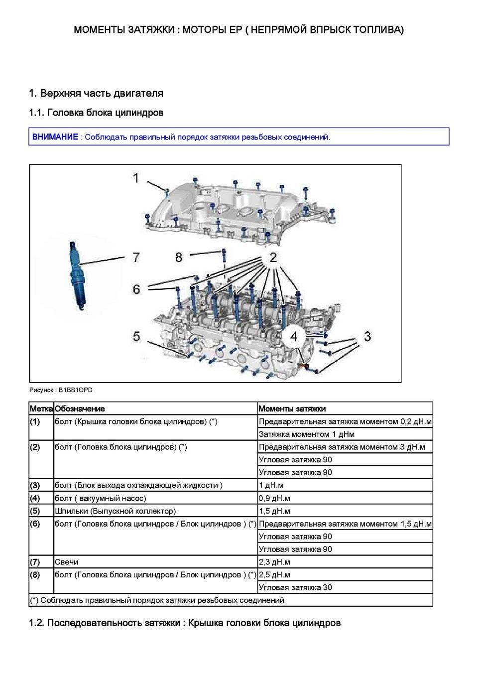 Регулировка клапанов сенс схема