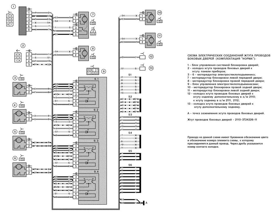 Схема жгутов проводки боковых