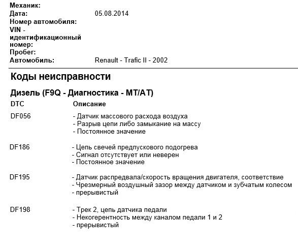 Результат диагностики  Нужна помощь  — Renault Trafic, 1 9 л