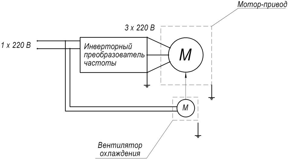 схема подключения станка к