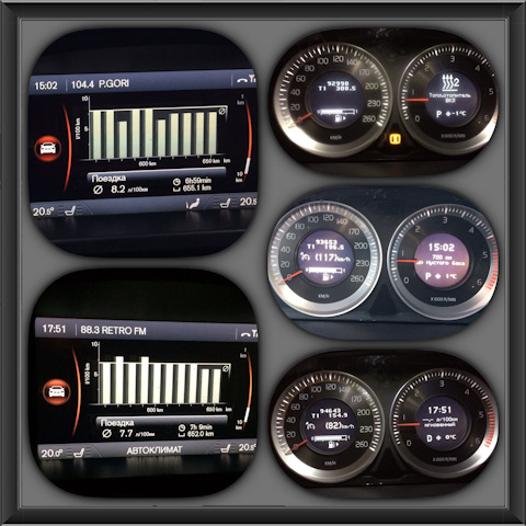 Туда 651 км за 7 часов, расход 8.2 л/100 км Обратно 652 км за 7 часов, расход 7.7 л/100 км Стабильность — признак мастерства) Время не учитывает остановки с выключенным двигателем (заправки и перекусы).