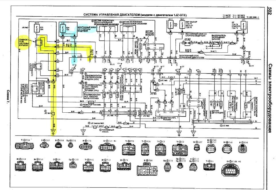 Схема 3 GTE!