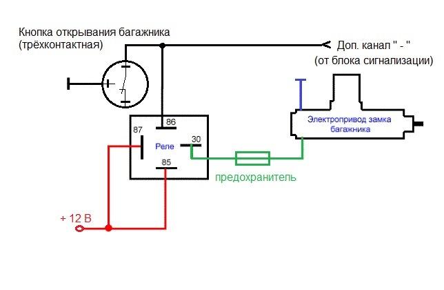 Инструкция Сигнализация Tomahawk Tz 9010