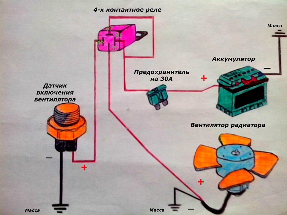 Как сделать вентилятор принудительным на ваз 2109 640