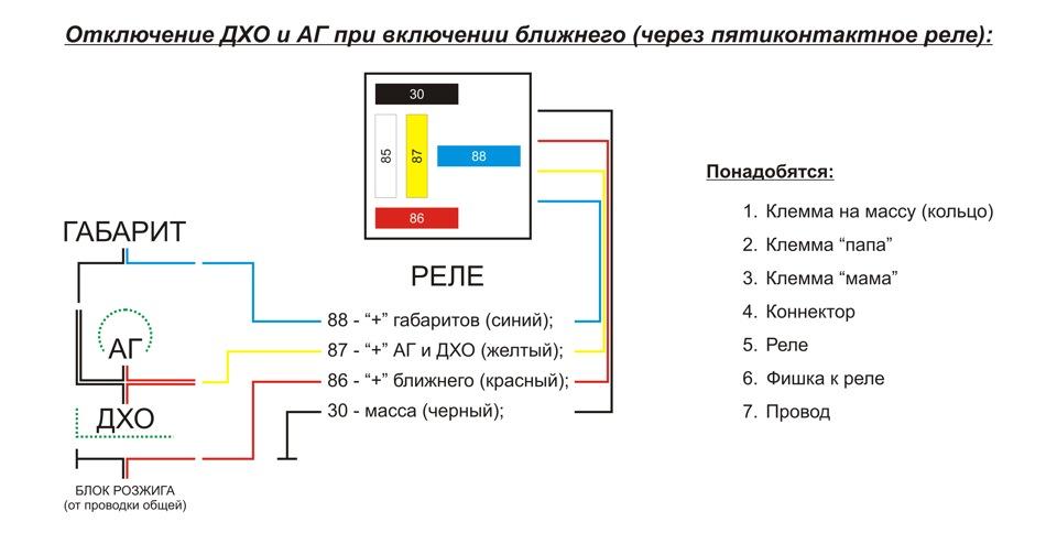 схема подключения АГ через