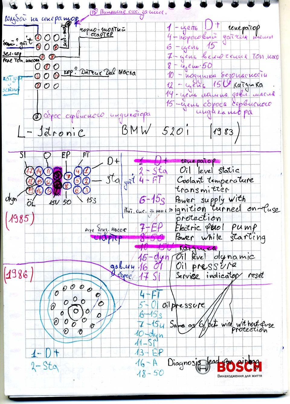 Схема тахометра на бмв