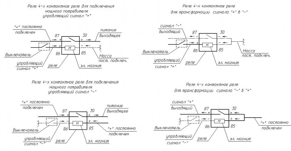 Схема монтажный блок в панели приборов мазда титан.