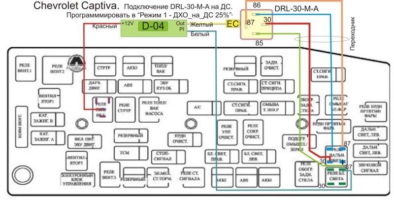 Схема интеграции блока ДХО в