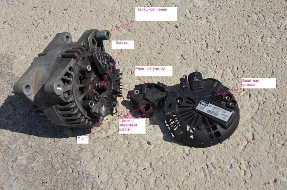 Вот, общая картина разобранного генератора