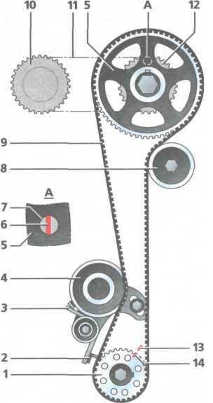 Замена ремня привода газораспределительного механизма Hyundai Accent.
