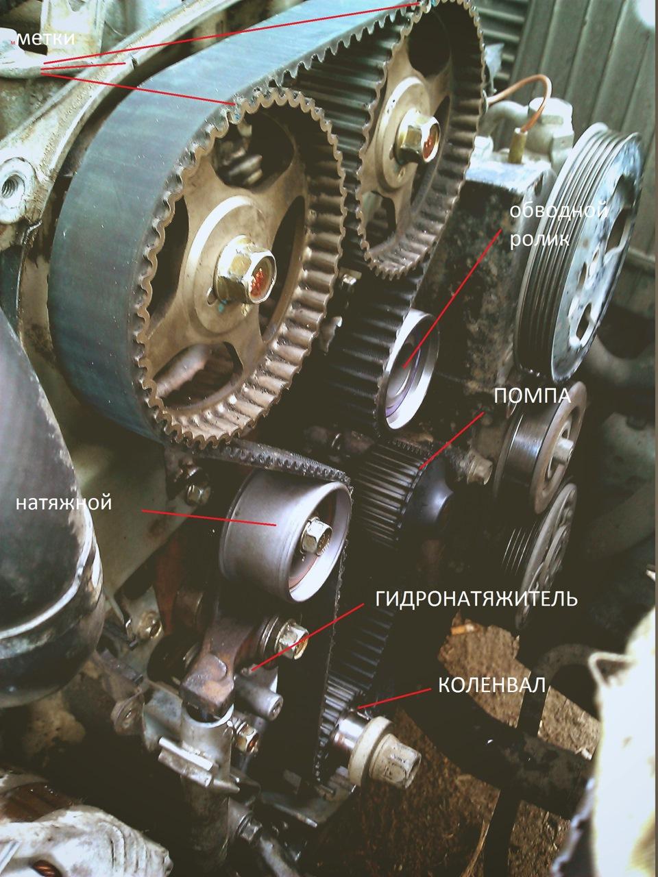 Дворовая замена ремня ГРМ. - logbook Mitsubishi Pajero iO 1.8 GDI little brother 2000 on DRIVE2