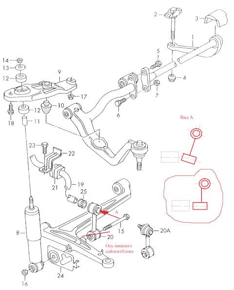 Фольксваген транспортер т4 стойки стабилизатора передачи конвейеров