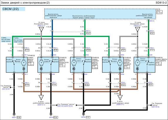9ec15ces 960 - Установка доводчика на стеклоподъемники