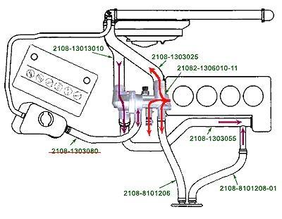 Схема подключения термостата ваз 21099.