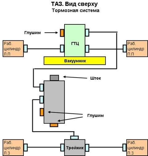 1) Трубка суппорта ВАЗ 2101