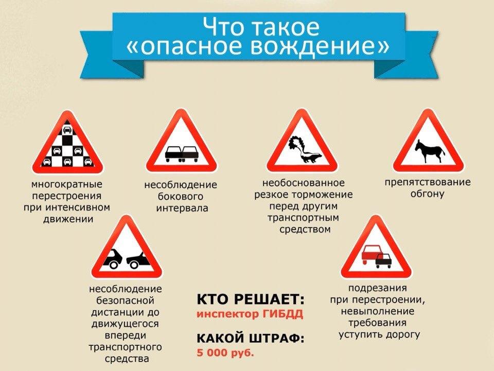 Сайт проекта: опасноевождение.рф на данном канале вы можете ознакомиться с основными видами опасного вождения.