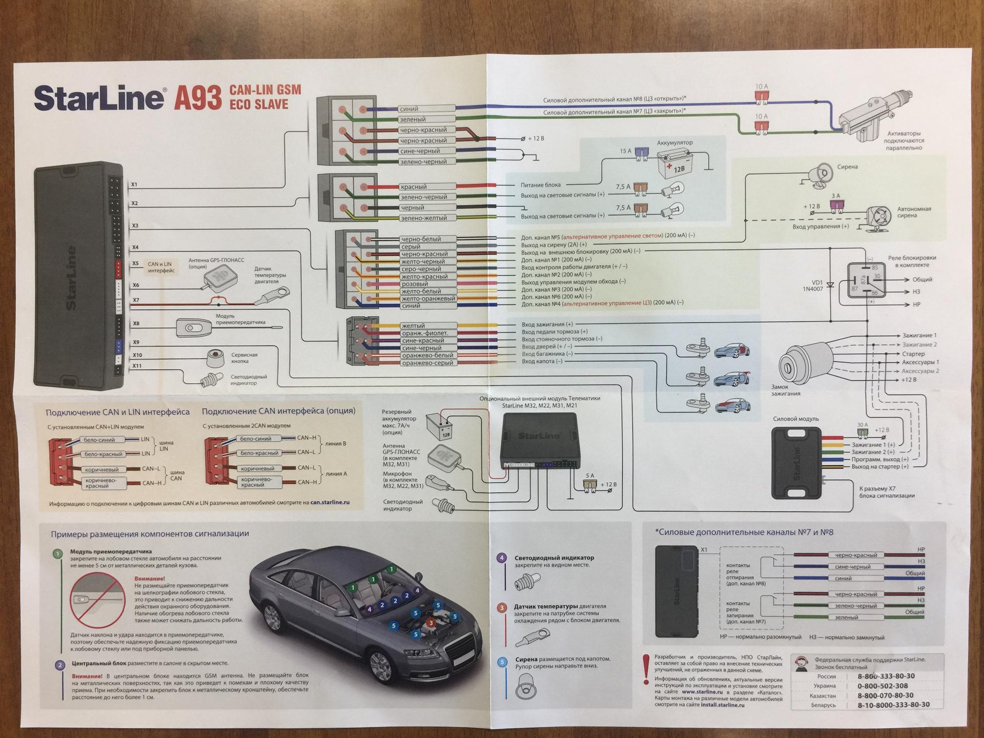 Установка сигнализации StarLine А93 CAN+LIN GSM ECO SLAVE (Made in Russia) - бортжурнал Toyota RAV4 B&W //THERE'S ONLY ONE// 201