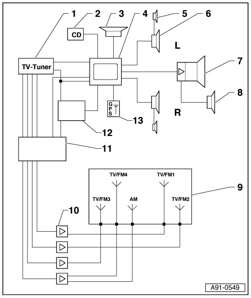 Схема подключения navi plus rns-d