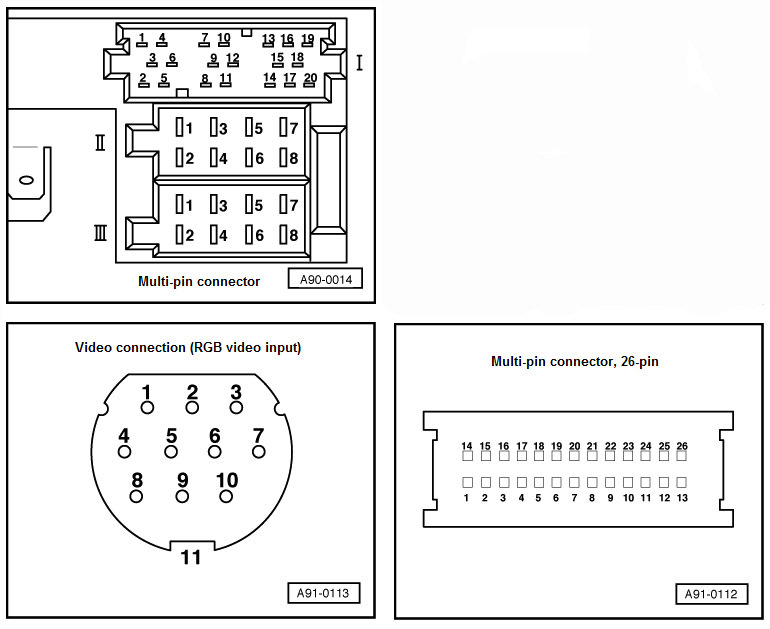 Схема подключения navi plus rns-d распиновка