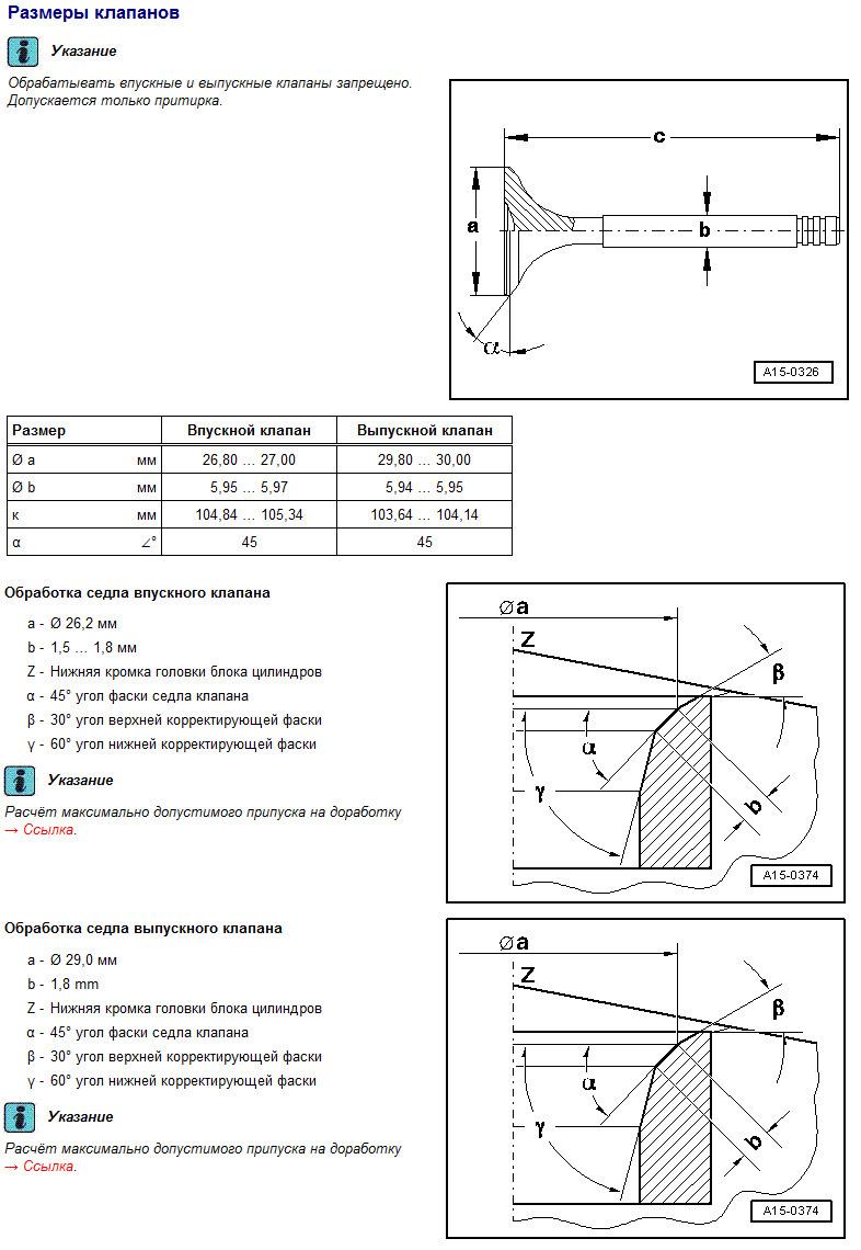 Размеры клапана и седла