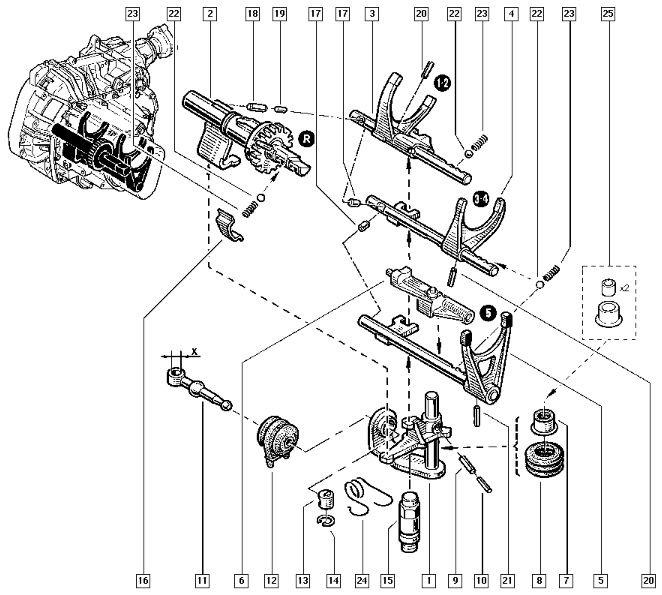 подробнее механизм переключения скоростей рено симбол фото нем содержится