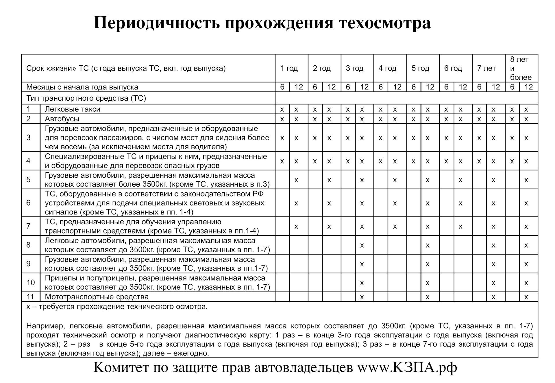kolichestvo-provedennih-tehnicheskih-osmotrov-devushki-doyat-penisi