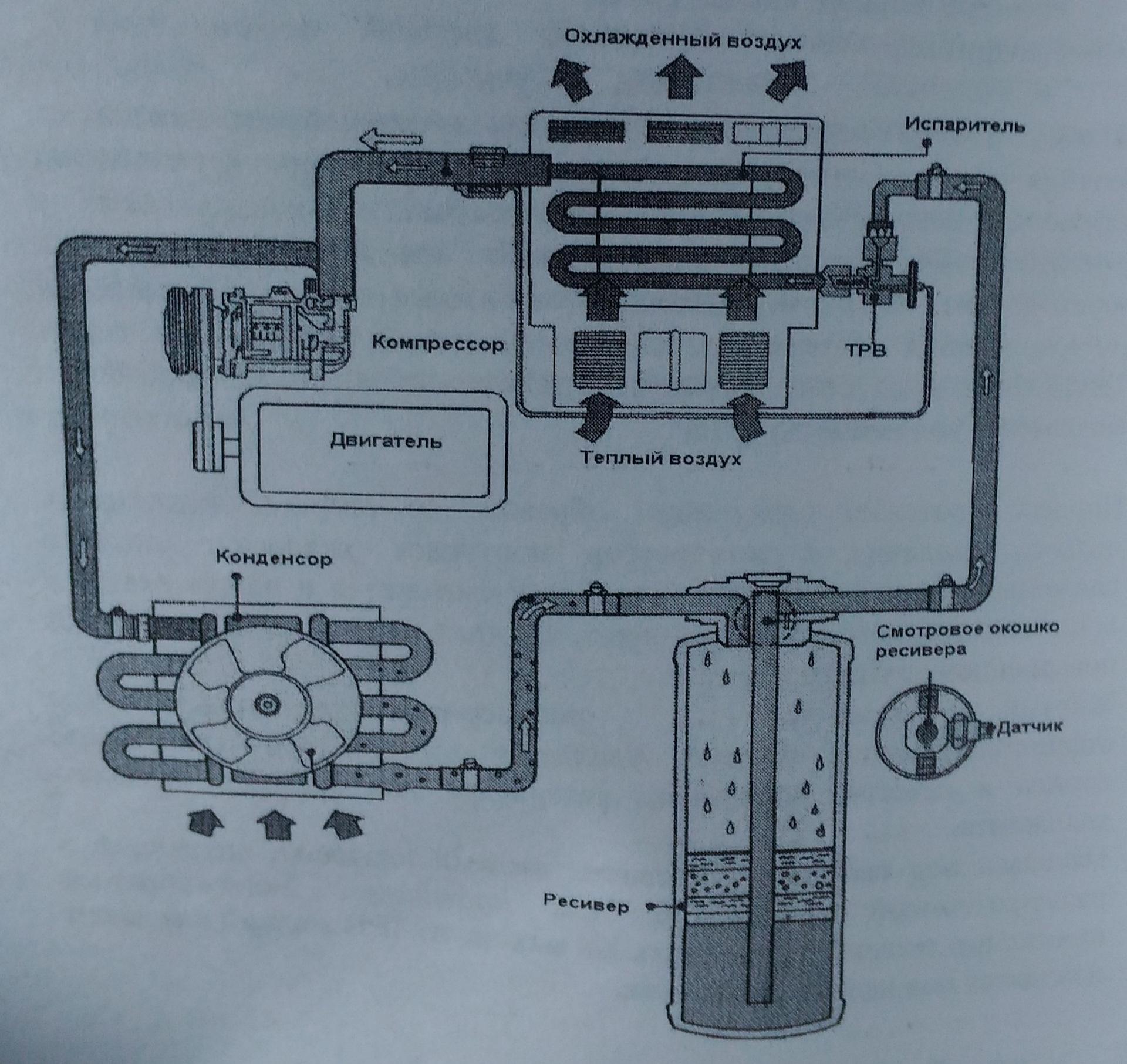 Установка кондиционера на соболя фирмы по установке кондиционеров смоленск