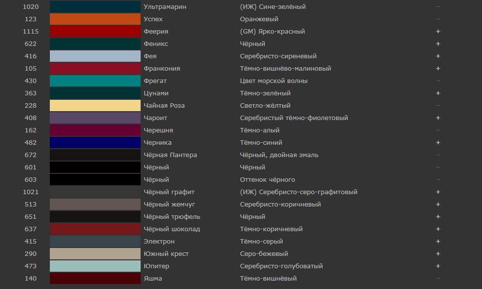 год подбор цвета фото код авто астрономии, множество раз