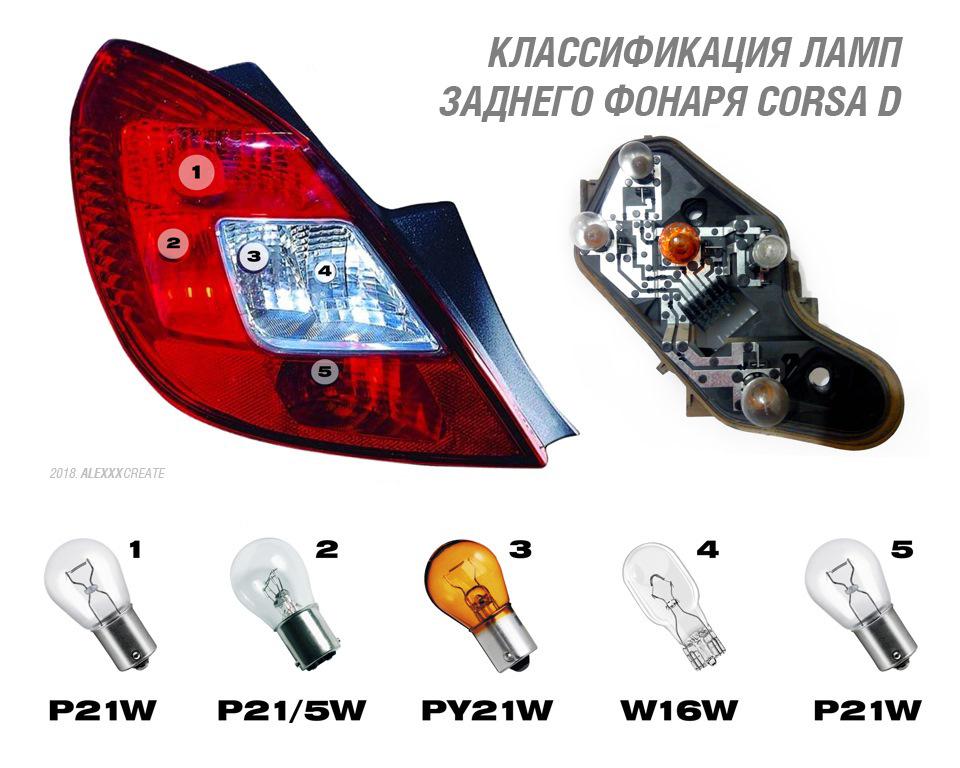 Замена лампы указателя поворота корса д Замена рычага переключателя стеклоочистителя ниссан альмера g15