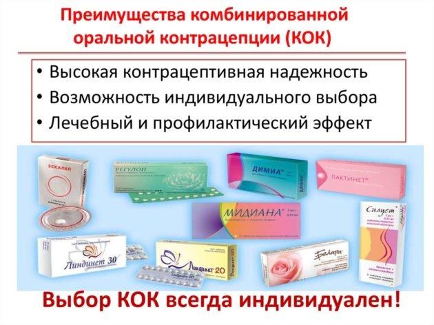 гормональные таблетки от которых худеют отзывы