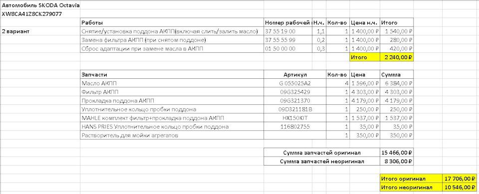 Авторемонт стоимость нормо часа хронограф ломбард часов