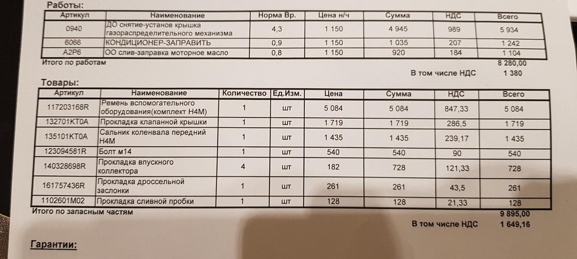 Часа renault нормо стоимость квт в иркутске в 1 стоимость час