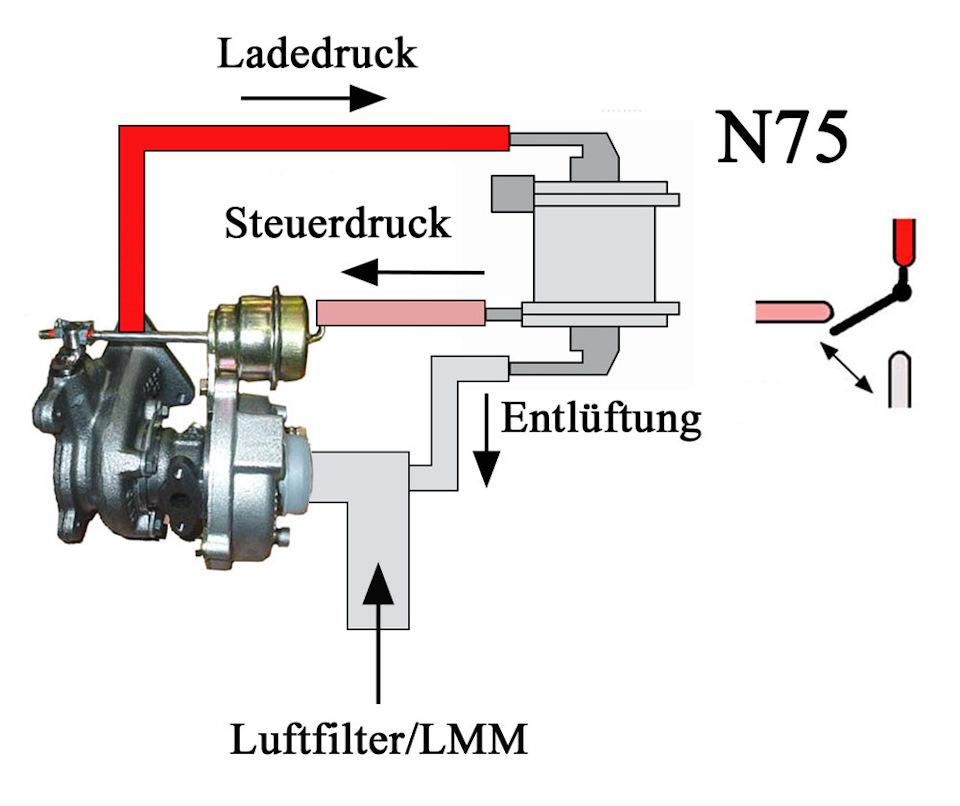 Схема турбина транспортер конвейер 17